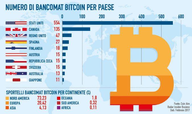 Dalla Cripto Valley alle sagre, ecco cos'è rimasto dei bitcoin