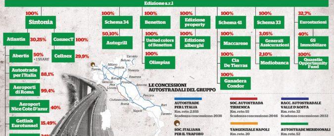 Autostrade, non solo Genova: l'ad Castellucci già imputato per la strage di Avellino