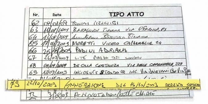 La denuncia del pestaggio in caserma non è mai entrata nel database dell'Arma