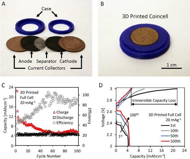 Le batterie del futuro saranno stampate in 3D e le potrete a
