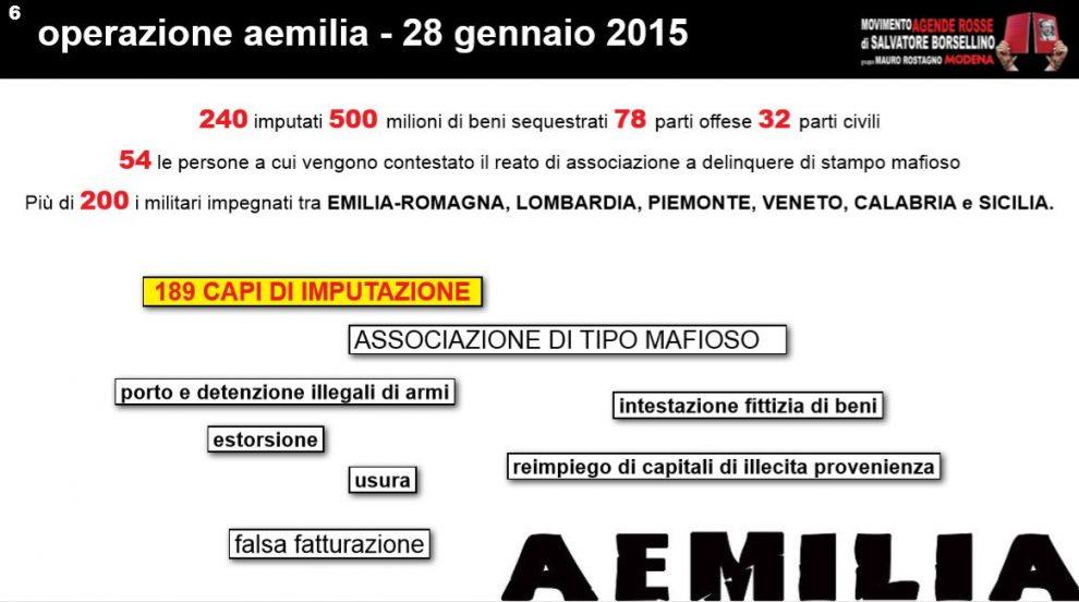 Iaquinta, l'ex Juventus condannato a 2 anni per 'ndrangheta: le motivazioni