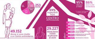 """Violenza sulle donne, Istat: """"Nel 2017 in 49mila si sono rivolte ai Centri. Il 56% delle operatrici ci lavora da volontaria"""""""