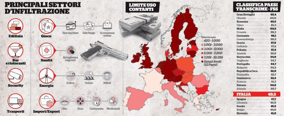 """Mafie unite d'Europa, il rapporto: """"Germania luogo ideale per nascondere i proventi illeciti dei clan"""""""