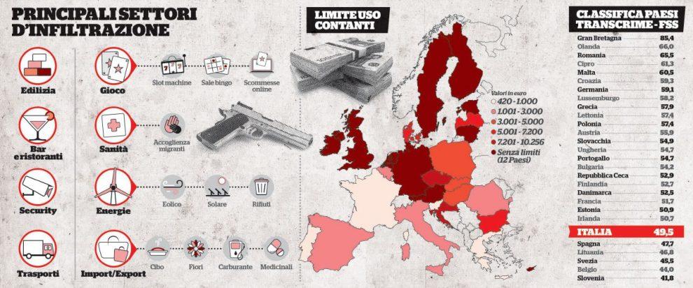 Mafie Unite Deuropa Il Rapporto Germania Luogo Ideale Per