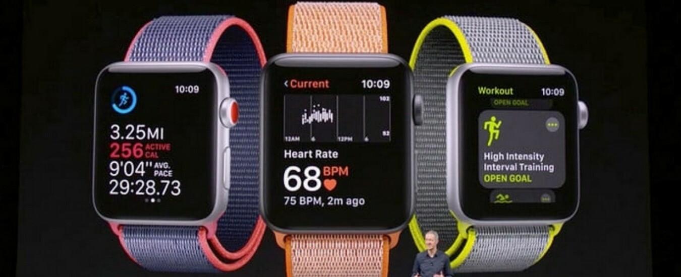 Fra cuffie e smartwatch, i dispositivi indossabili sono sempre più irresistibili