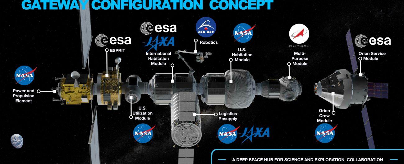 """Marte, il sogno della Nasa """"di trovare potenzialmente vita su un altro pianeta"""". E i privati che forniranno un """"passaggio"""""""