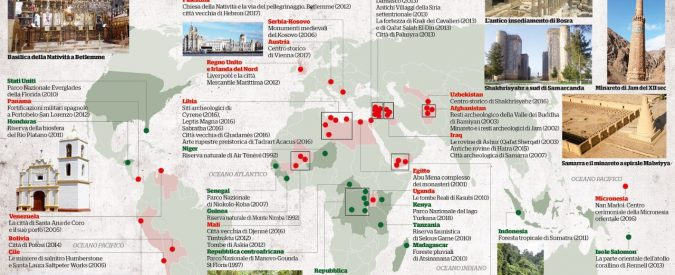 Clima, guerre e cemento: 54 siti Unesco in pericolo
