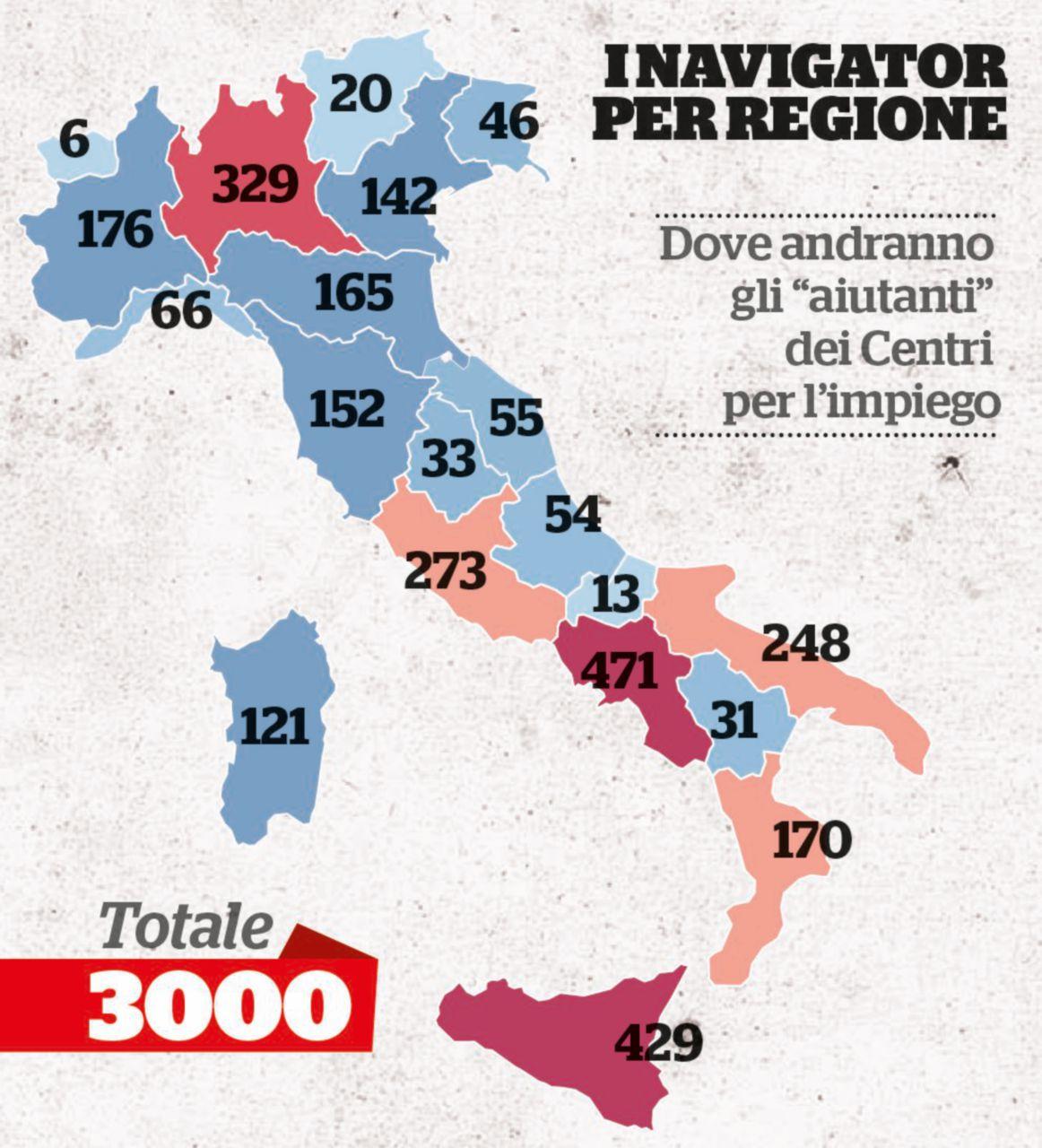 """Reddito, vincono le Regioni: 3 mila navigator """"dimezzati"""""""