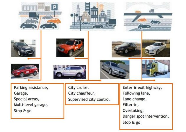 Guida autonoma in Europa, il progetto Adaptive definisce le