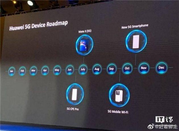 Smartphone pieghevole Huawei Mate X in commercio a luglio
