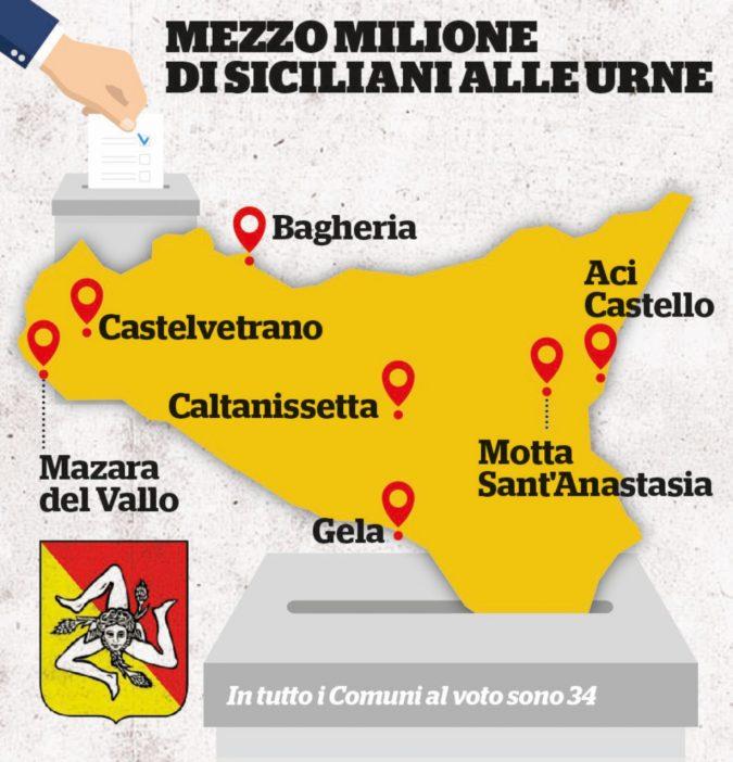 """Salvini """"il siciliano"""" va a benedire i riciclati saliti sul Carroccio"""