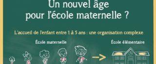Aiuti alle famiglie, il modello Francia: fino a 2.200 euro l'anno per chi ha bimbi piccoli e sussidi per micro-asili di vicinato
