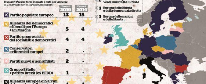 Elezioni europee 2019, non solo Conte: i governi di mezza Ue appesi al voto. Compresi quelli di Merkel e Macron