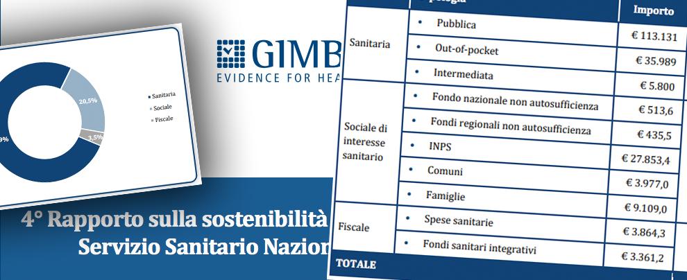"""Sanità: """"In dieci anni tagliati 37 miliardi di euro. Fondi integrativi? Così gli italiani pagano due volte"""" – Il rapporto"""