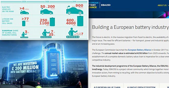 Batterie per auto elettriche, ok di Bruxelles a 3,2 miliardi di aiuti di Stato: in testa Germania e Francia, l'Italia ci mette 570 milioni