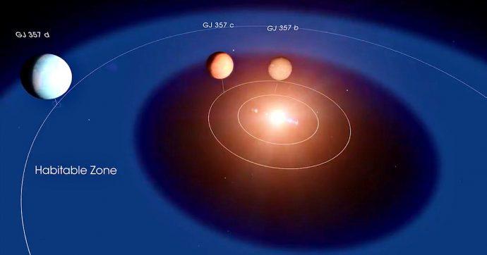 Scoperto (quasi per caso) un nuovo pianeta che potrebbe ospitare la vita