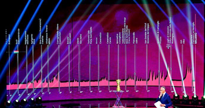 Giro d'Italia 2020, presentato il percorso: 60 km di cronometro e i tapponi solo alla fine, partenza da Budapest con Sagan super star