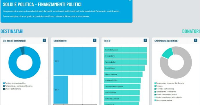 Soldi ai partiti e intrecci fra politici e aziende: Transparency mette online tutti i dati