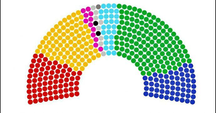 """Legge elettorale, con il """"mini Parlamento"""" e il sistema spagnolo il centrodestra avrebbe la maggioranza alla Camera (di poco) e al Senato"""