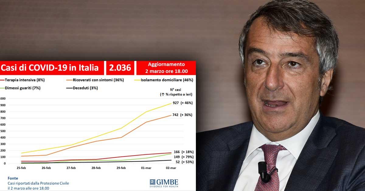 """Nino Cartabellotta, presidente della 'Fondazione Gimbe': """"bisogna moltiplicare i tamponi"""""""