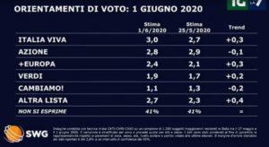 Da Fratelli d'Italia un appello bipartisan per riportare Chico Forti in Italia