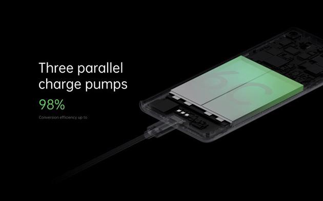 Oppo i nuovi smartphone si ricaricheranno in 20 minuti grazi