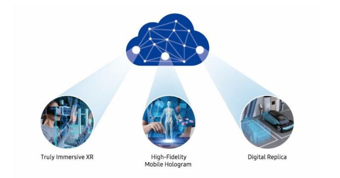 6G, il futuro secondo Samsung tra realtà iperconnessa e repliche digitali