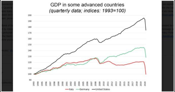 """Visco (Bankitalia): """"Davanti al progresso tecnologico le imprese italiane hanno chiesto costi del lavoro più bassi invece che investire"""""""