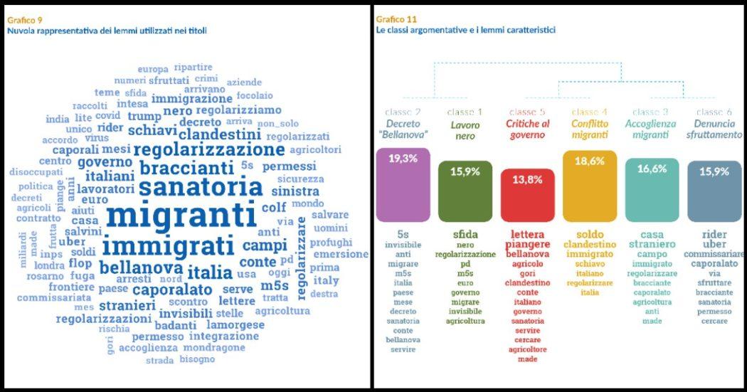 """Migranti percepiti come problema nazionale, ma a livello locale solo un italiano su 10 si lamenta. """"Nei media si parla troppo di dati e numeri"""""""