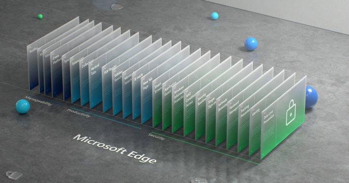 Microsoft Edge, il web browser dice addio alla fastidiosa riproduzione automatica di contenuti multimediali