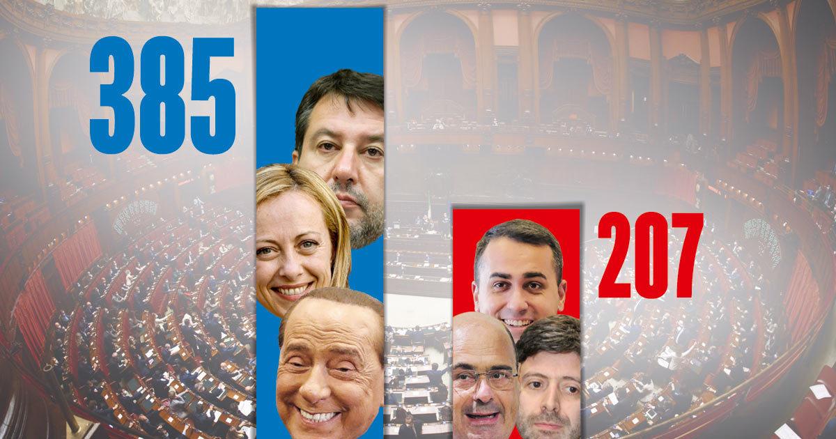 Col Rosatellum sarà boom delle destre e addio a Renzi