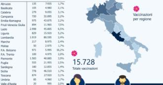 Coronavirus, più di 15mila le persone vaccinate in Italia: è online il portale del governo con tutti i dati in tempo reale