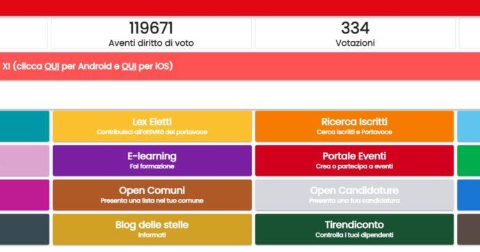 """Piattaforma Rousseau, quanti sono gli iscritti M5s e gli aventi diritto al voto. E perché non vanno considerati gli utenti """"inattivi"""""""