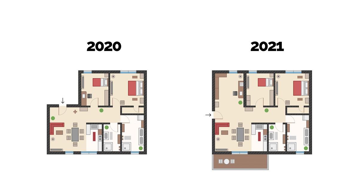 La casa dei sogni del 2021