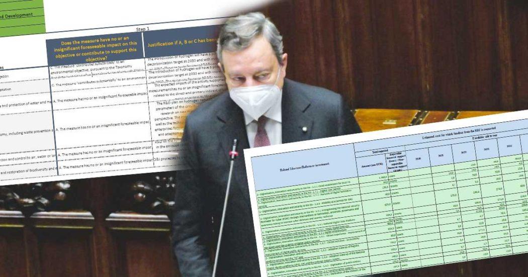 """Recovery plan, ecco le schede progetto: in totale 2.487 pagine. Una """"control room"""" a Chigi potrà proporre l'attivazione di poteri sostitutivi. Per ogni opera la valutazione sull'impatto ambientale"""